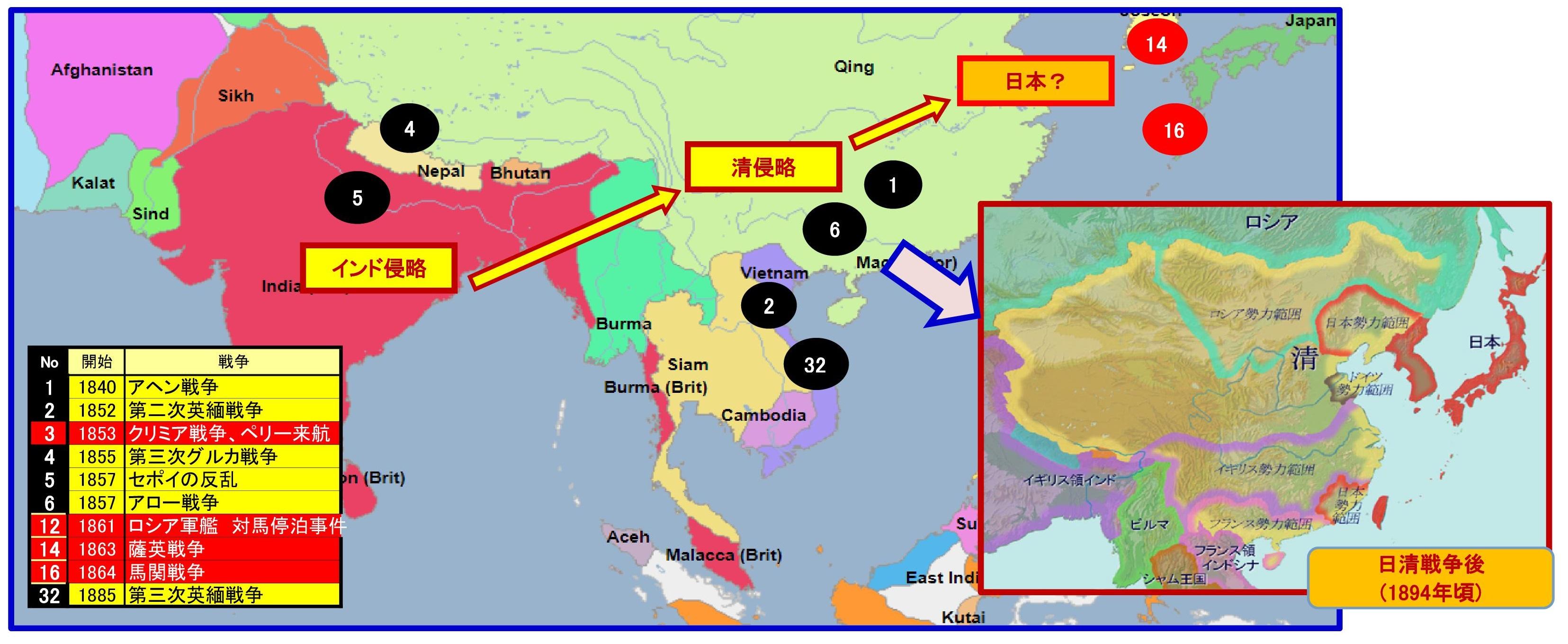 19世紀後半のイギリスのアジア侵略