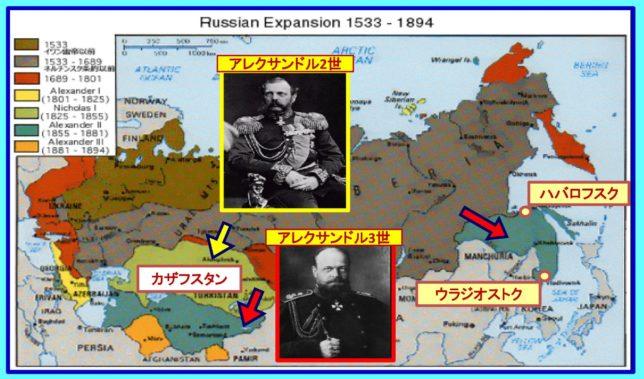 1860年頃のロシアの南下政策
