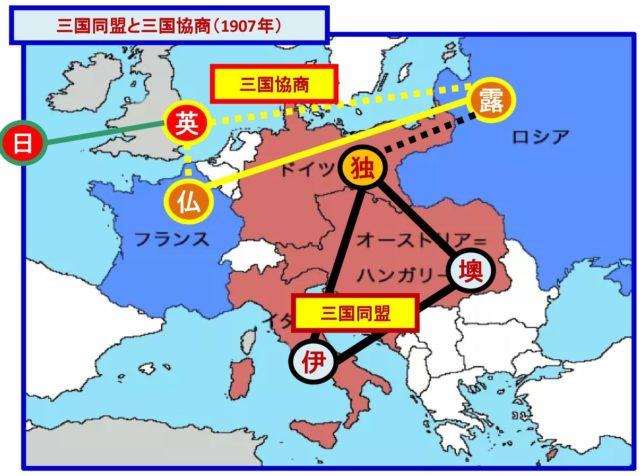 三国同盟と三国協商(1907年)