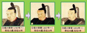 徳川家斉直系(徳川家斉、家慶、家定)