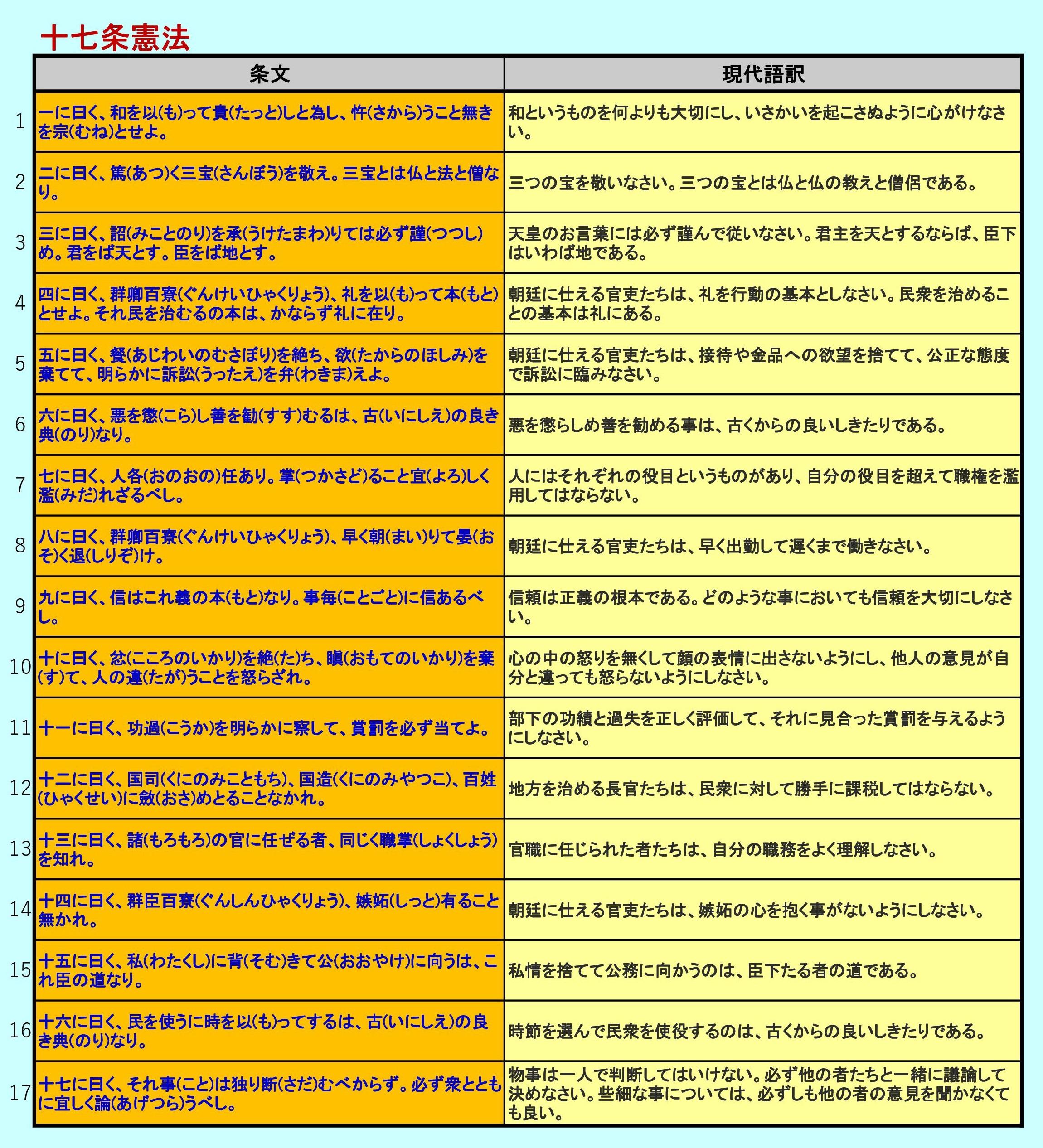 日本 日本 憲法 憲法 と の 違い 国 帝国 大