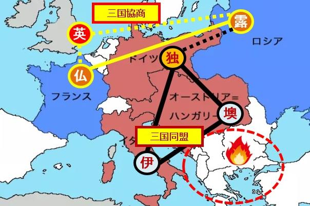 19世紀後半のヨーロッパ世界