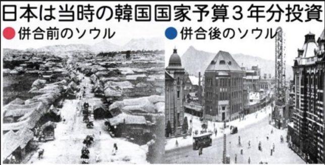 朝鮮の併合と日本統治