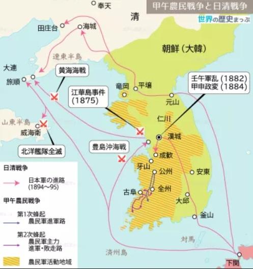 日清戦争への道