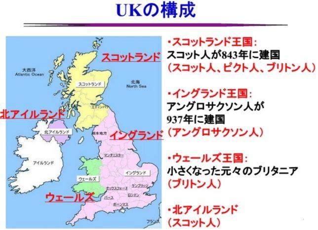 the UKの構成