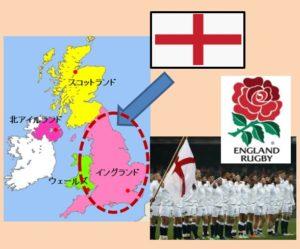 イングランドとラグビーチーム