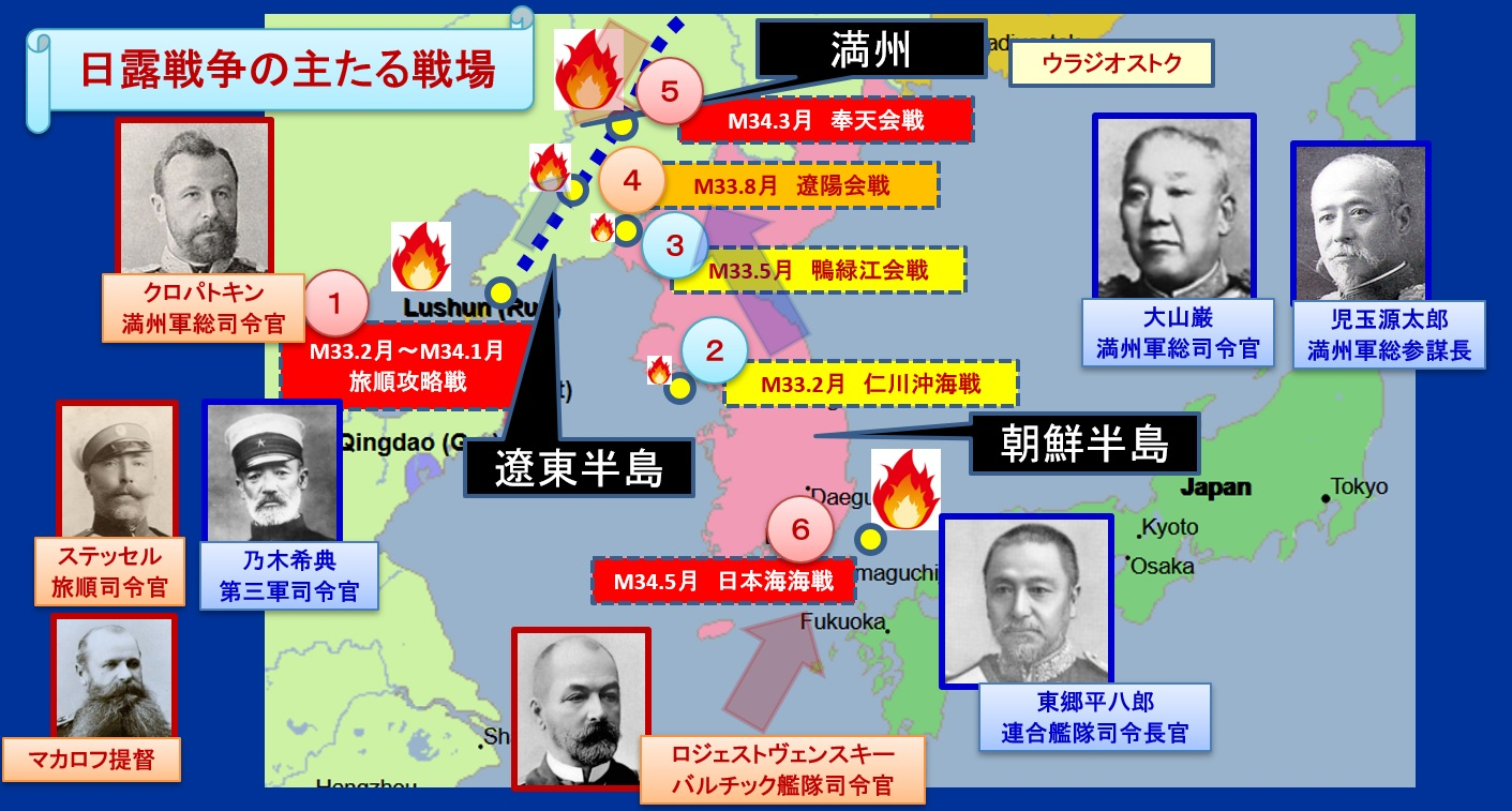 日露戦争の主たる戦場