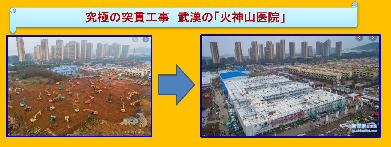 武漢 「火神山医院」の建設
