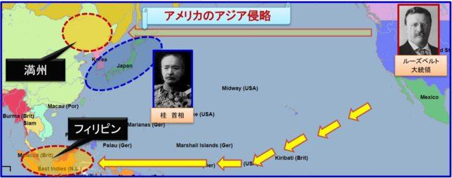 日露戦争当時のアメリカのアジア侵略