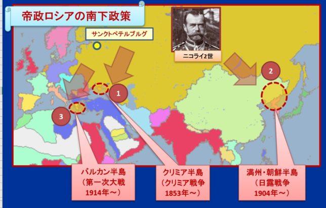 帝政ロシアの南下政策