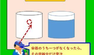 2ビン方式