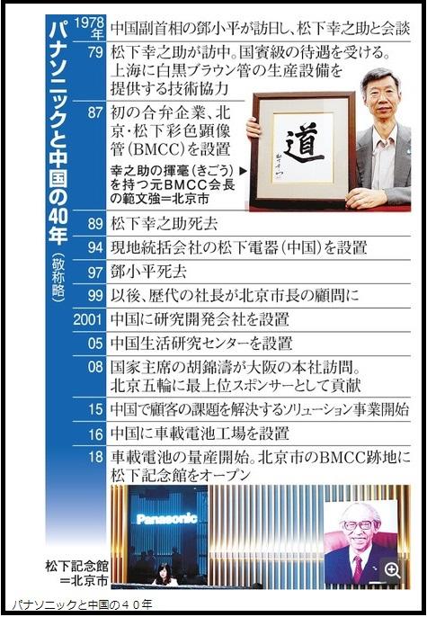 PanasonicとChina(朝日新聞digitalより)