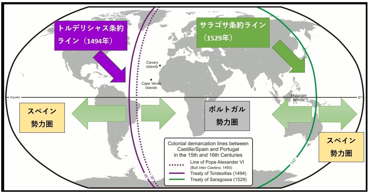 トルデリシャス条約にみる世界統治計画