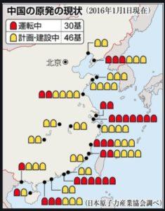 Chinaの原発計画